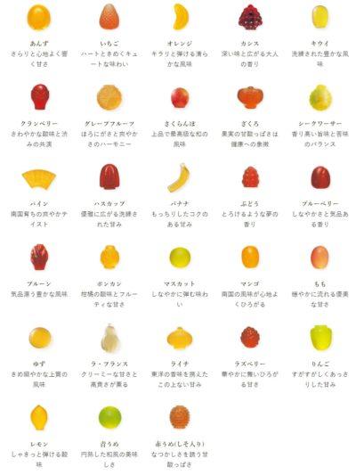 フルーツゼリー28種類